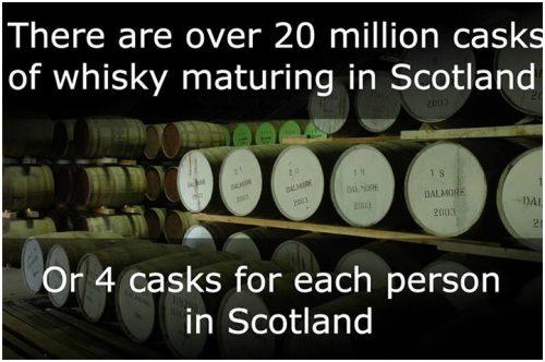 invergordon whisky tour